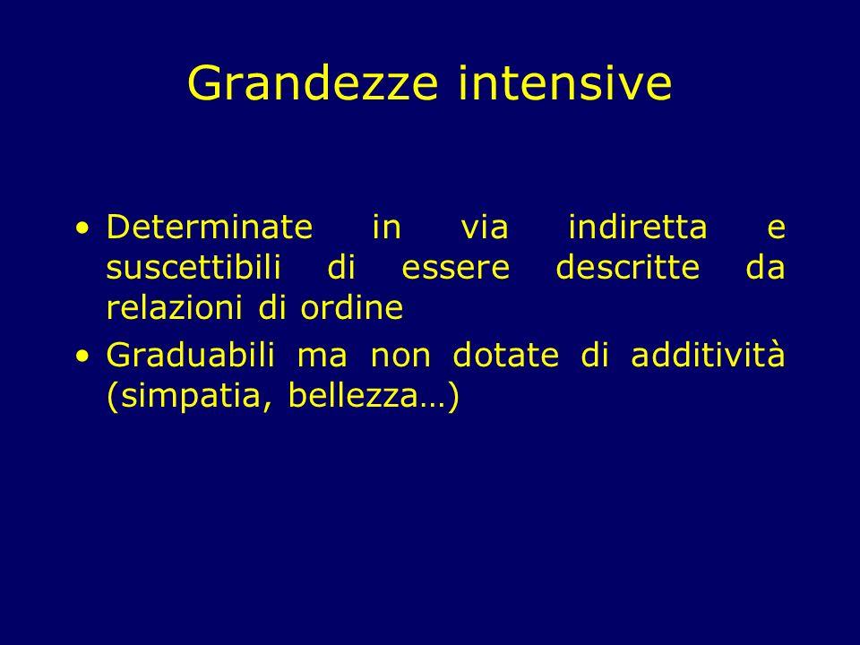 Grandezze intensive Determinate in via indiretta e suscettibili di essere descritte da relazioni di ordine.