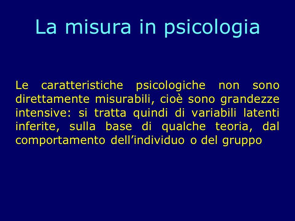 La misura in psicologia