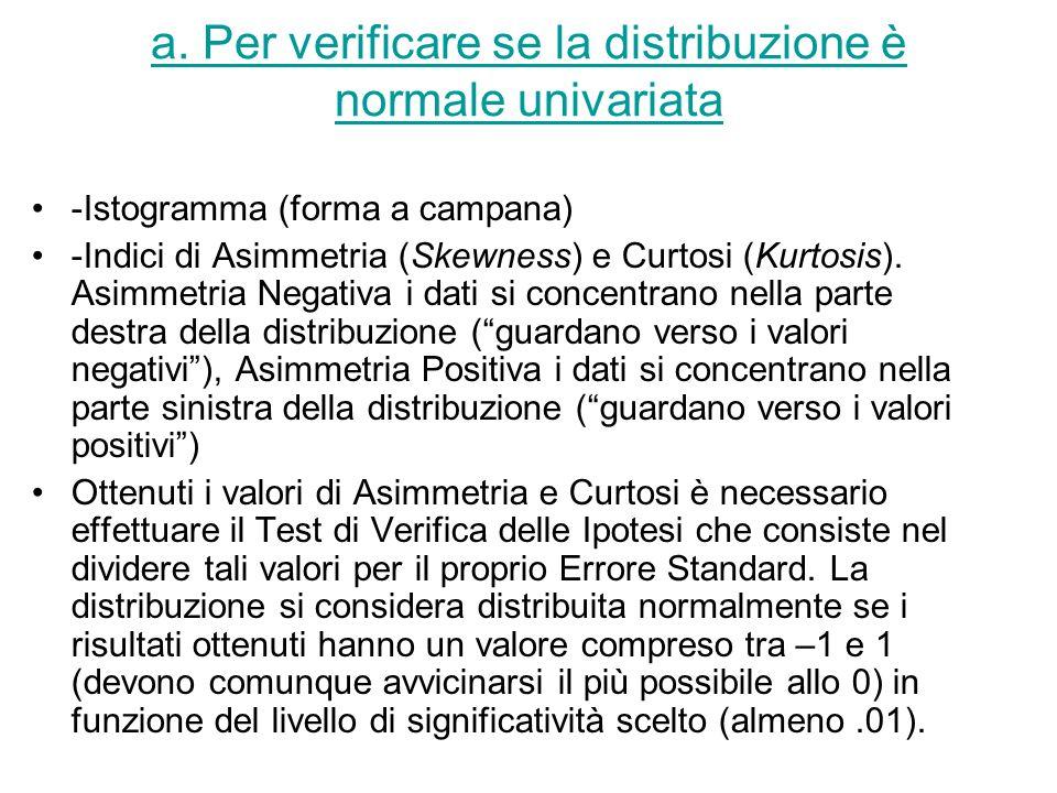 a. Per verificare se la distribuzione è normale univariata