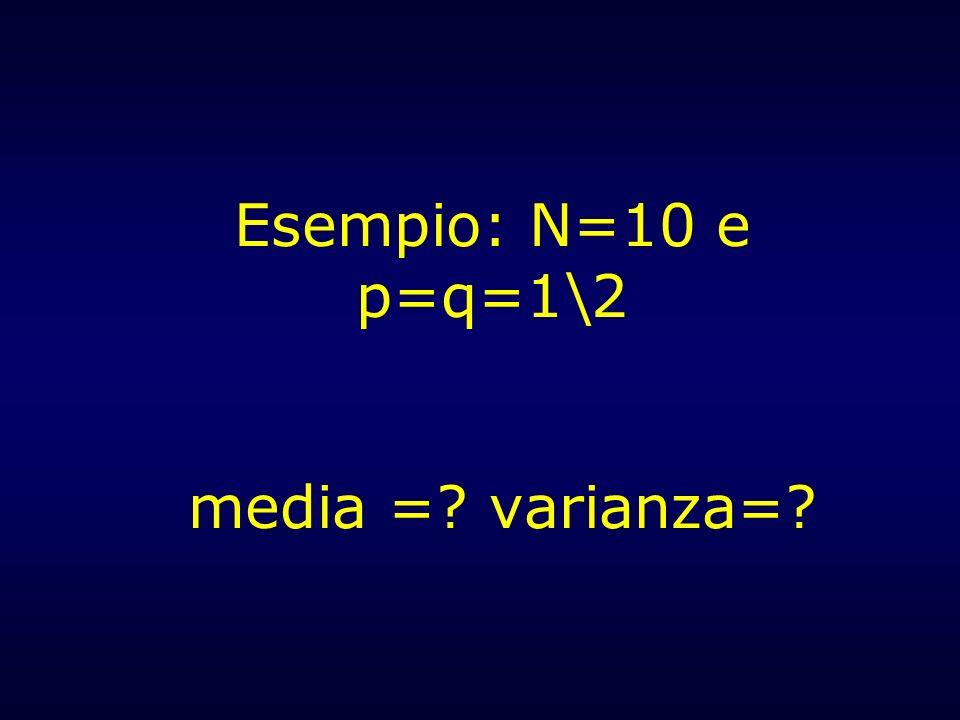 Esempio: N=10 e p=q=1\2 media = varianza=