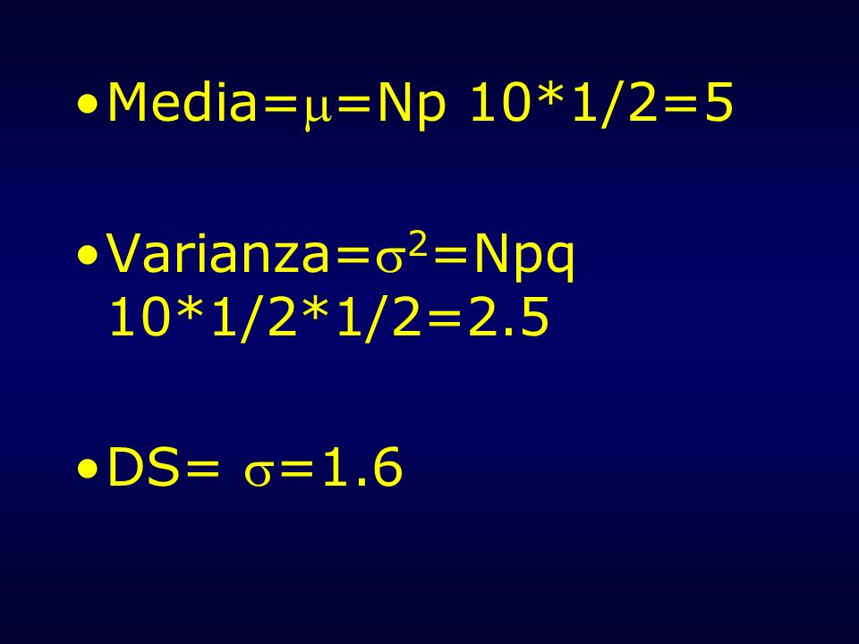 Media==Np 10*1/2=5 Varianza=2=Npq 10*1/2*1/2=2.5 DS= =1.6