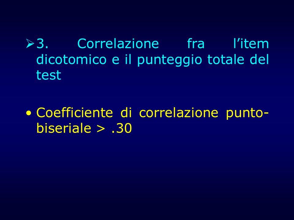3. Correlazione fra l'item dicotomico e il punteggio totale del test
