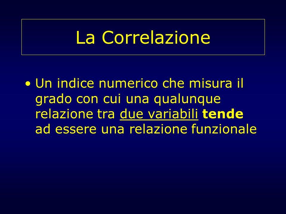La Correlazione Un indice numerico che misura il grado con cui una qualunque relazione tra due variabili tende ad essere una relazione funzionale.