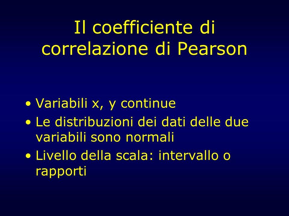 Il coefficiente di correlazione di Pearson