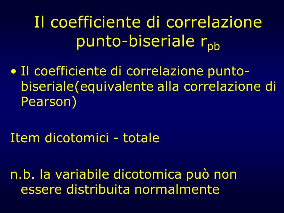 Il coefficiente di correlazione punto-biseriale rpb