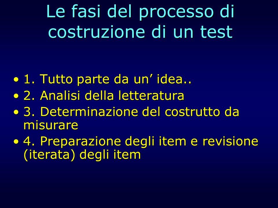 Le fasi del processo di costruzione di un test