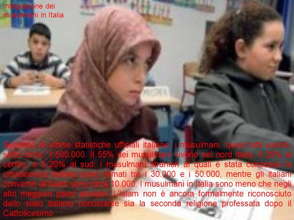 Integrazione dei musulmani in Italia