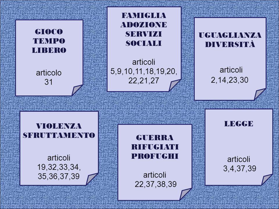 articoli FAMIGLIA ADOZIONE SERVIZI SOCIALI GIOCO TEMPO LIBERO