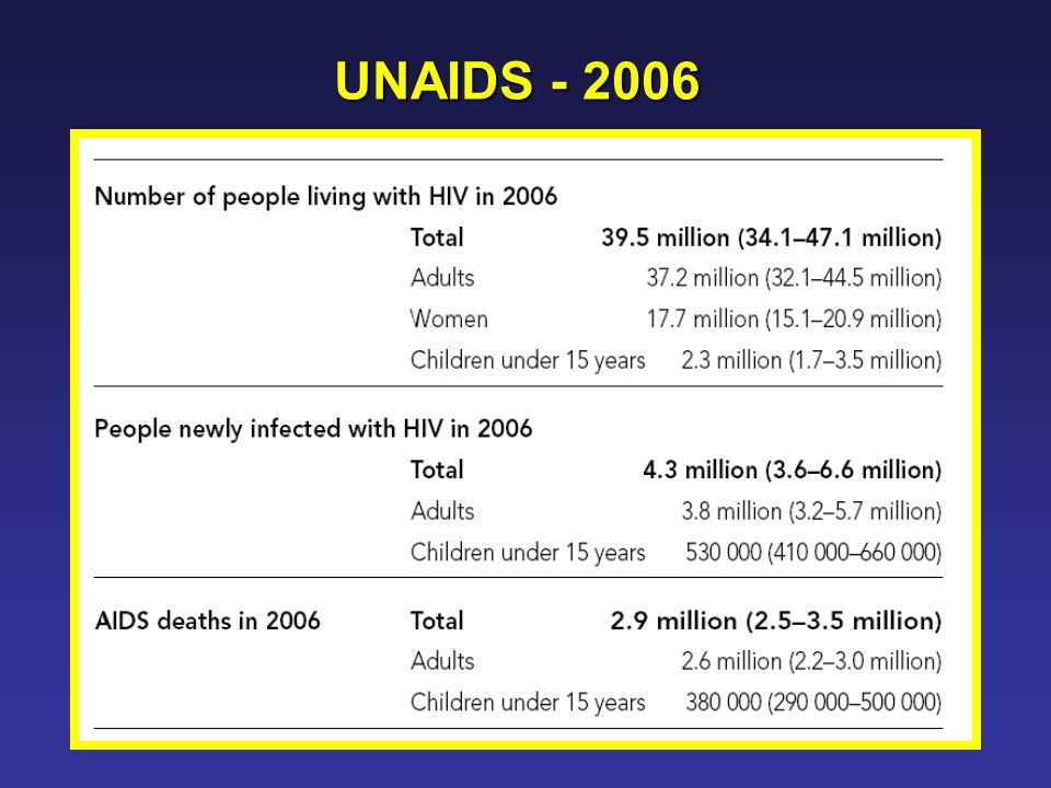 UNAIDS - 2006