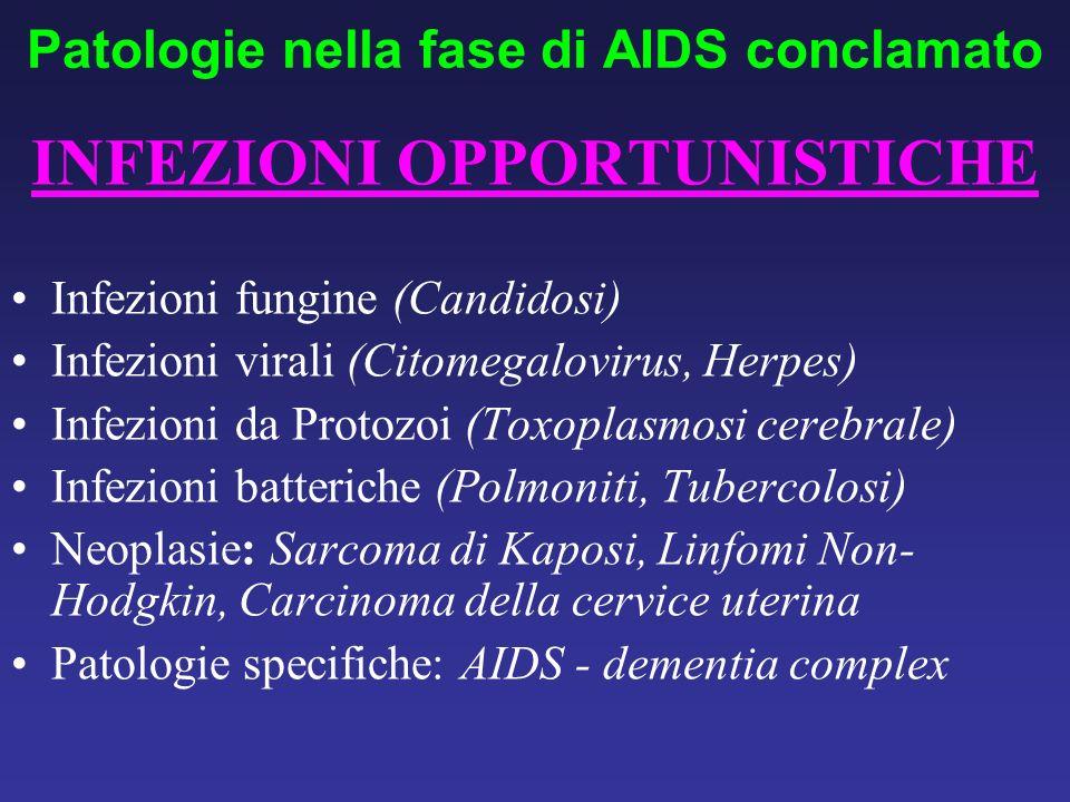Patologie nella fase di AIDS conclamato