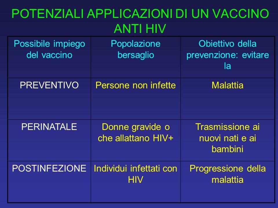 POTENZIALI APPLICAZIONI DI UN VACCINO ANTI HIV