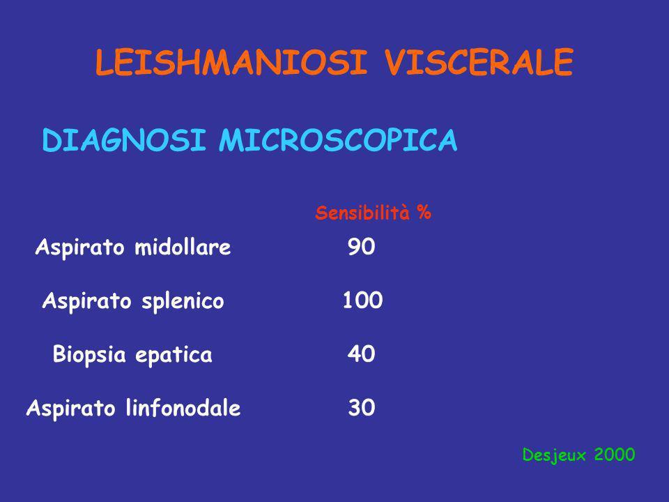 LEISHMANIOSI VISCERALE