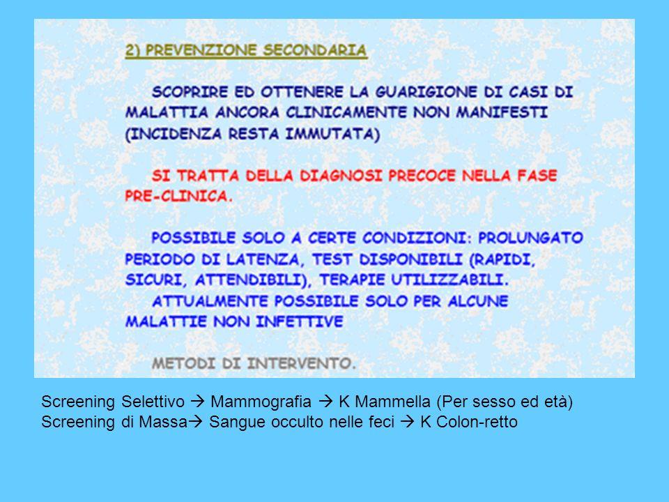 Screening Selettivo  Mammografia  K Mammella (Per sesso ed età)