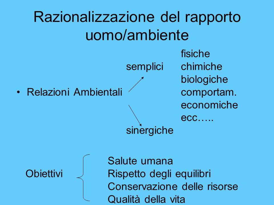Razionalizzazione del rapporto uomo/ambiente