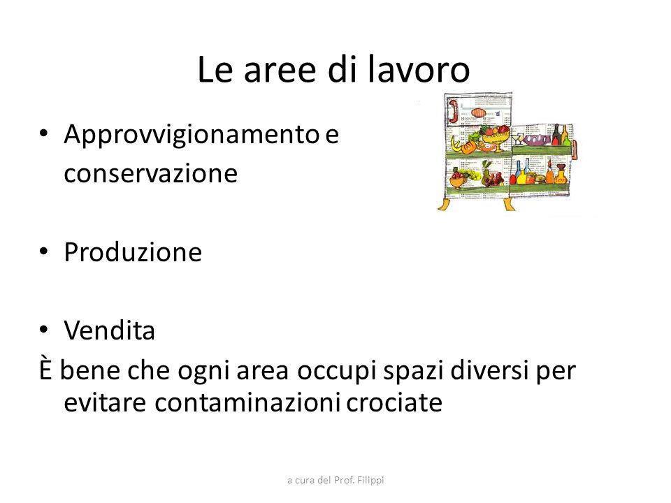 Le aree di lavoro Approvvigionamento e conservazione Produzione