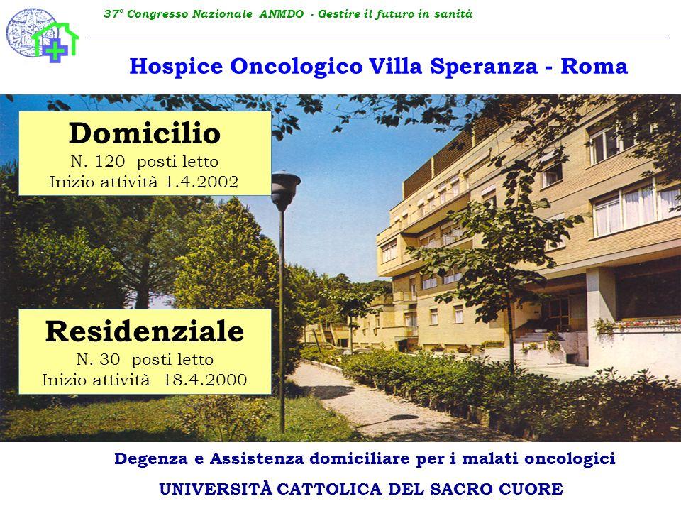Domicilio Residenziale