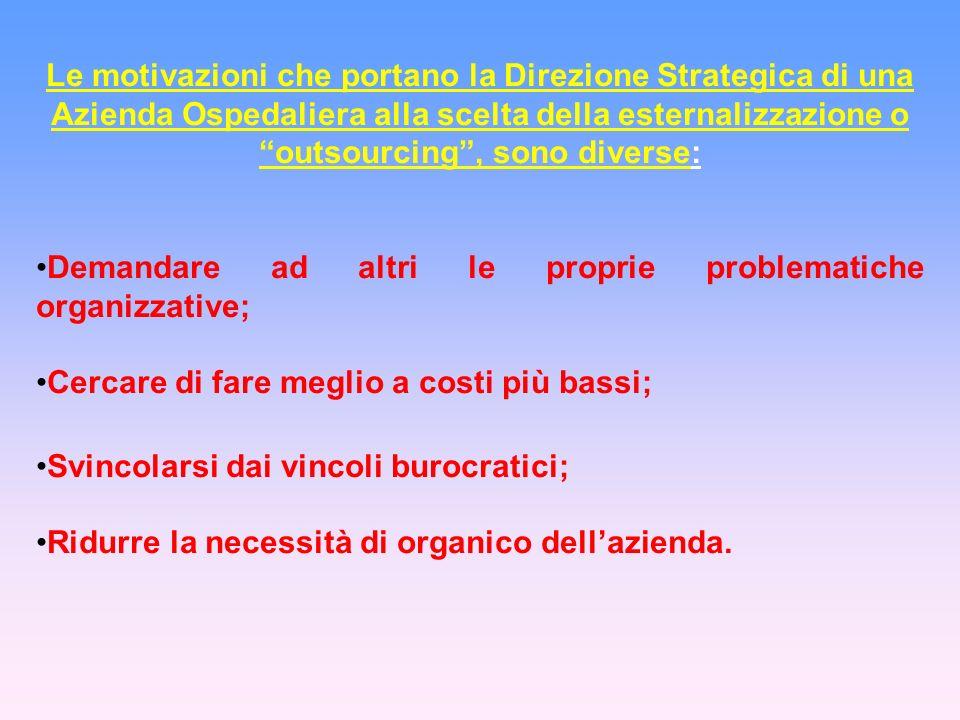 Demandare ad altri le proprie problematiche organizzative;