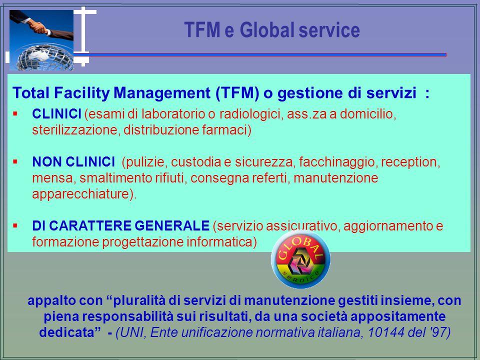 TFM e Global serviceTotal Facility Management (TFM) o gestione di servizi :