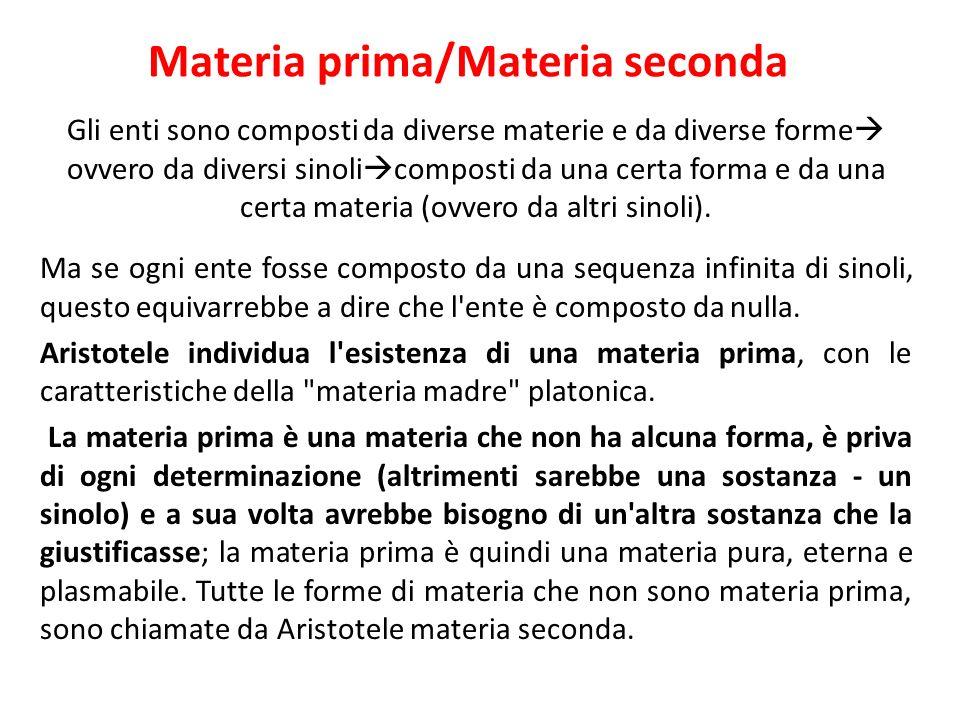 Materia prima/Materia seconda