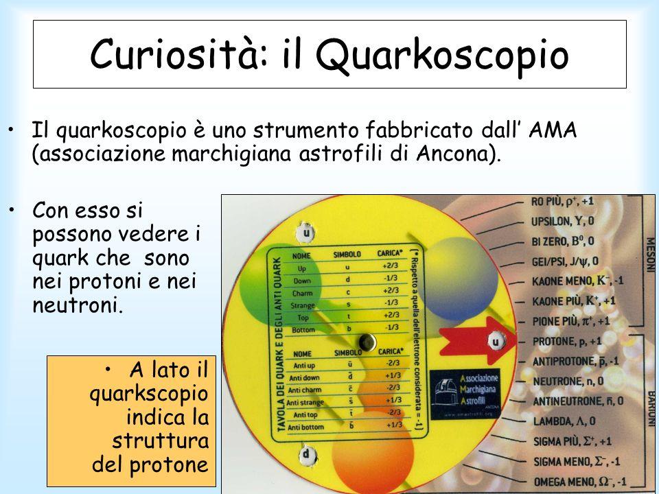 Curiosità: il Quarkoscopio