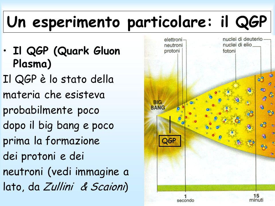 Un esperimento particolare: il QGP