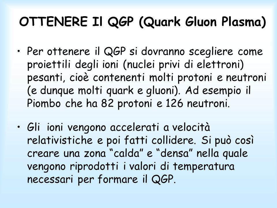 OTTENERE Il QGP (Quark Gluon Plasma)