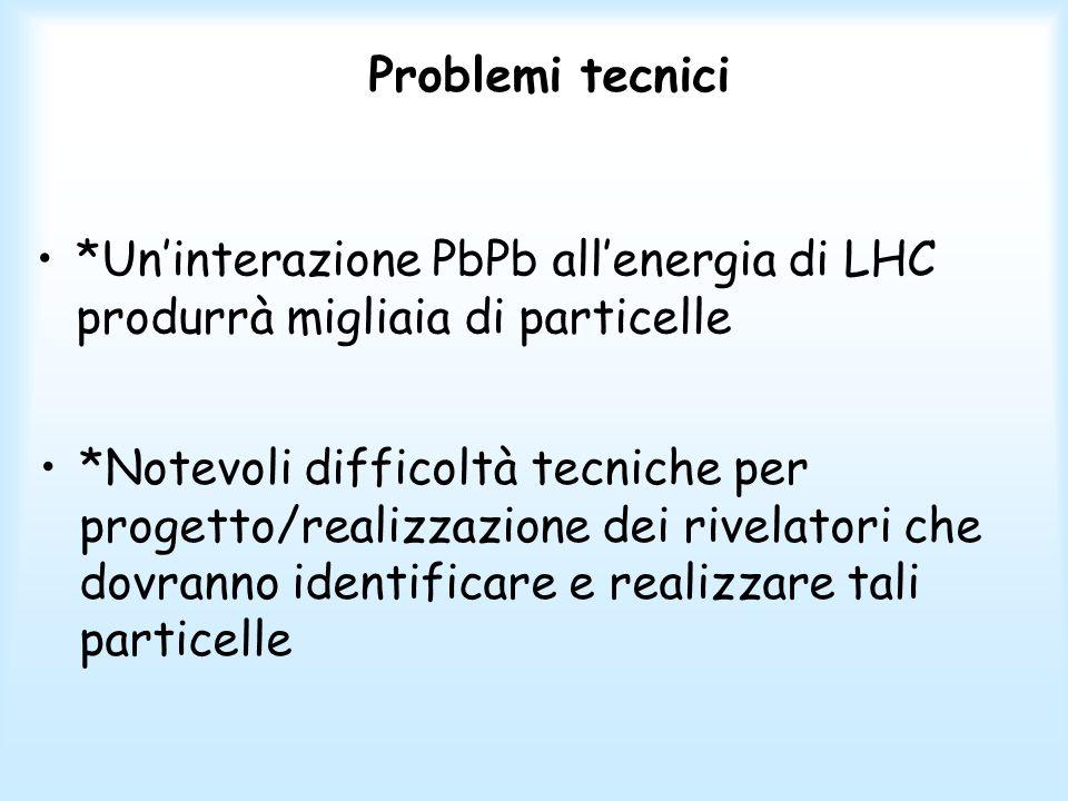 Problemi tecnici *Un'interazione PbPb all'energia di LHC produrrà migliaia di particelle.