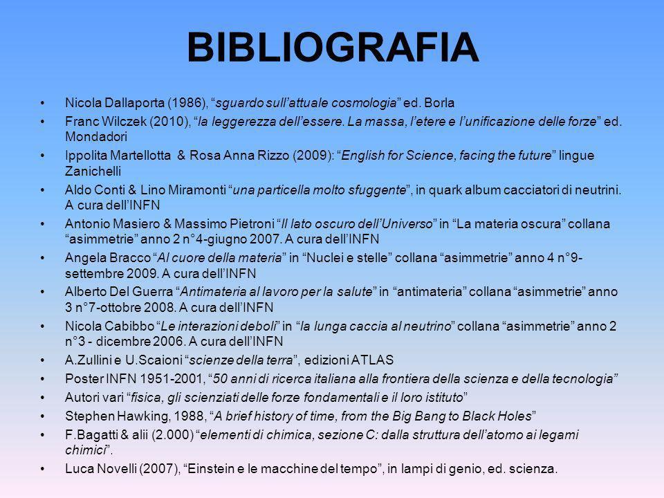 BIBLIOGRAFIA Nicola Dallaporta (1986), sguardo sull'attuale cosmologia ed. Borla.