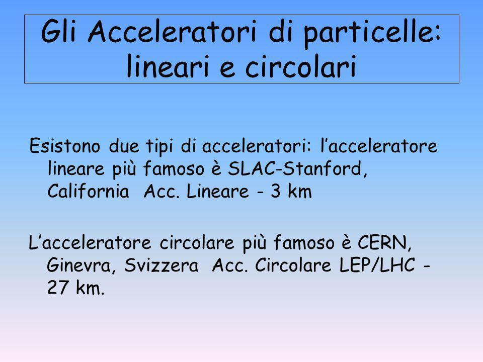 Gli Acceleratori di particelle: lineari e circolari
