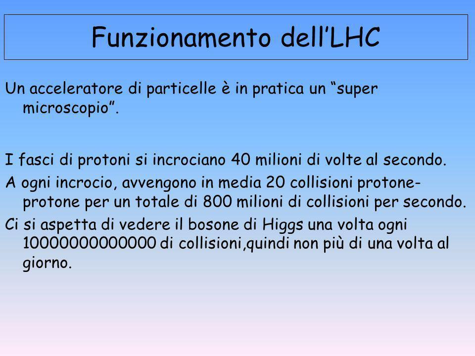 Funzionamento dell'LHC