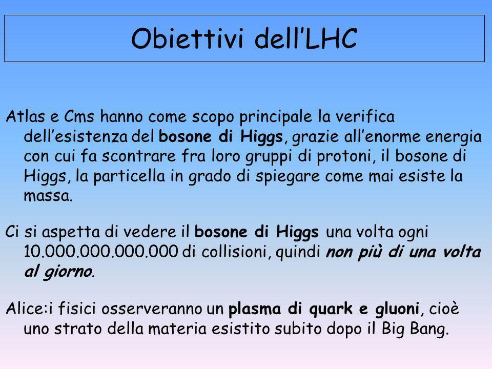 Obiettivi dell'LHC