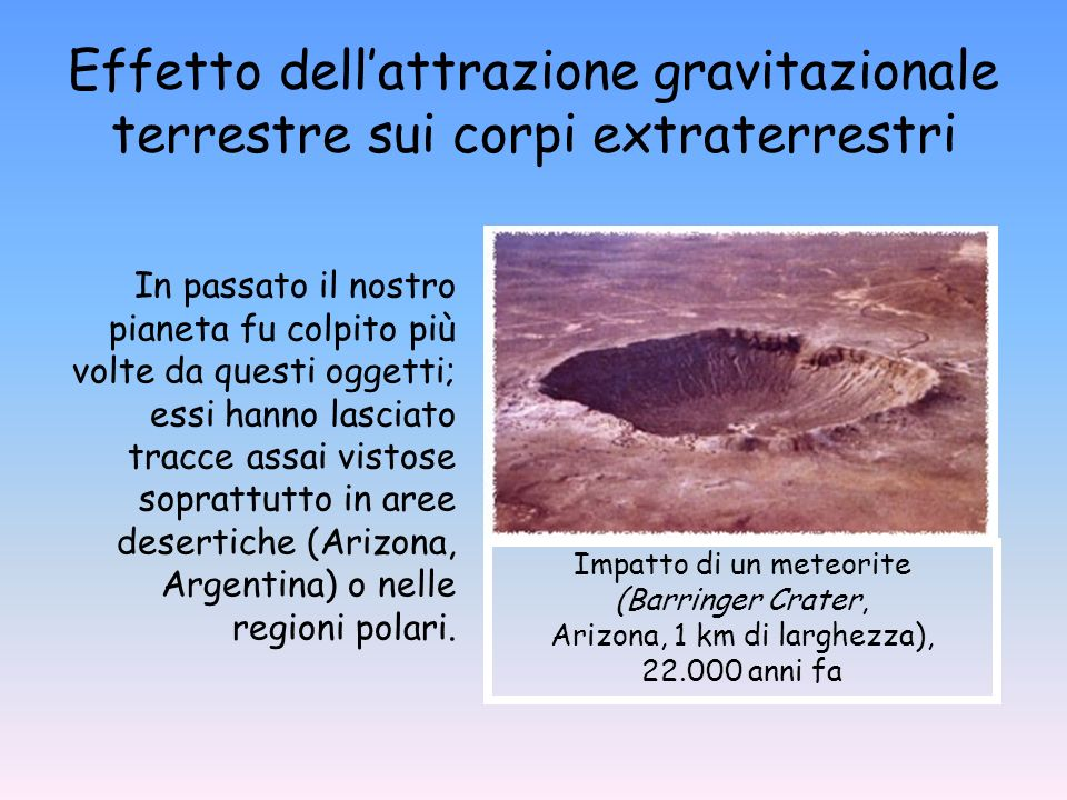 Effetto dell'attrazione gravitazionale terrestre sui corpi extraterrestri