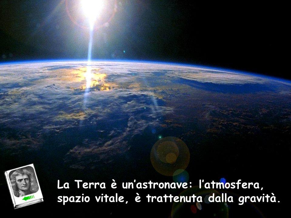 Atmosfera La Terra è un'astronave: l'atmosfera, spazio vitale, è trattenuta dalla gravità.