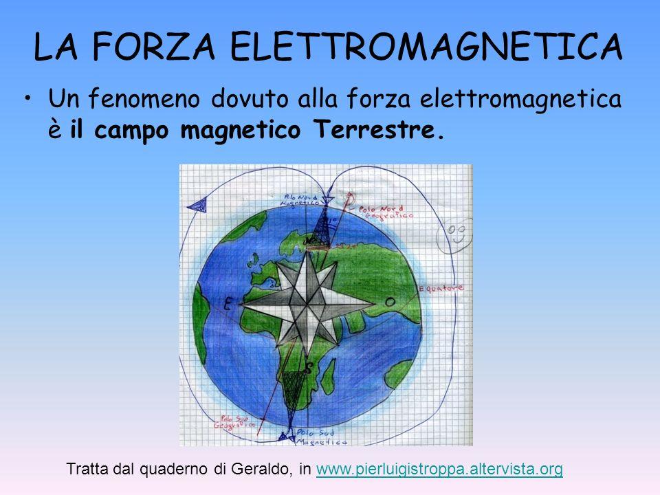 LA FORZA ELETTROMAGNETICA
