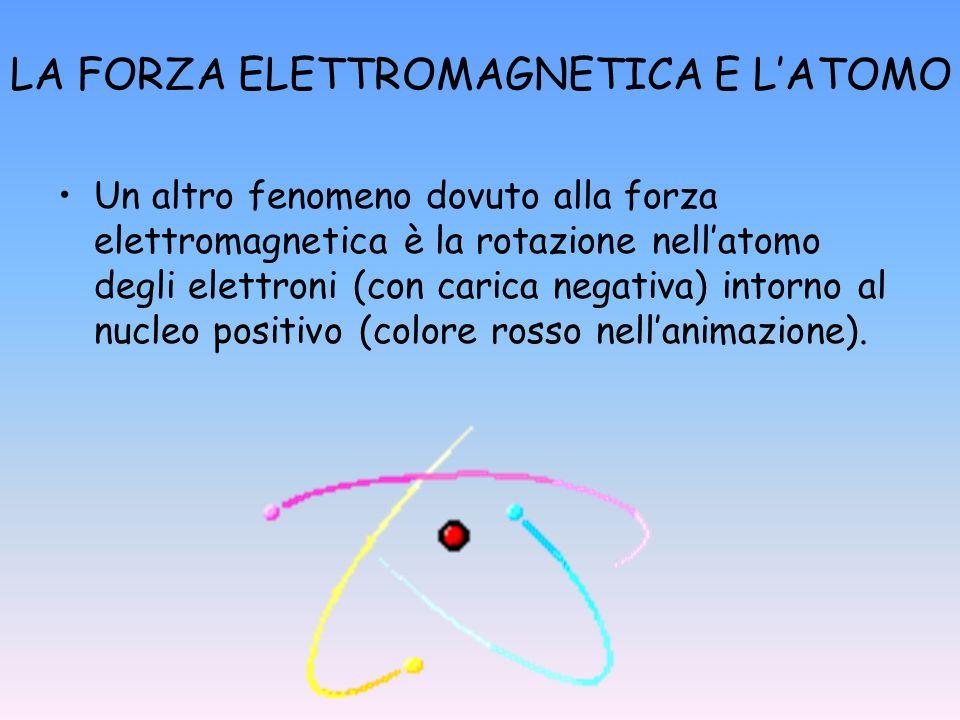 LA FORZA ELETTROMAGNETICA E L'ATOMO