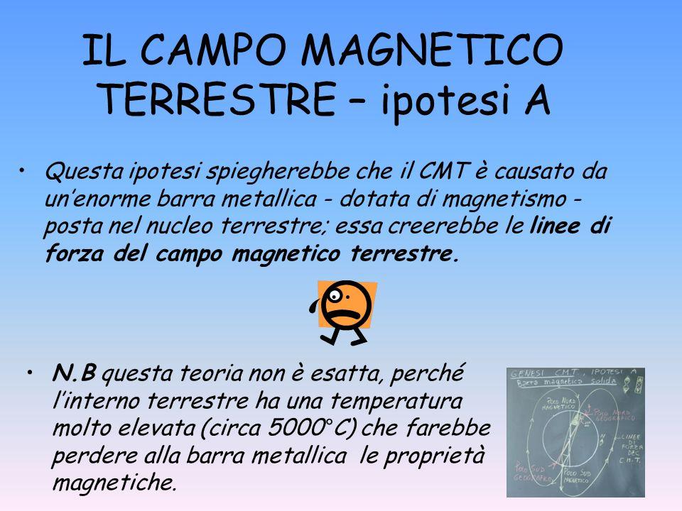 IL CAMPO MAGNETICO TERRESTRE – ipotesi A