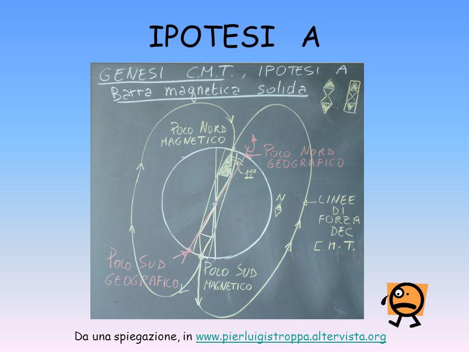 IPOTESI A Da una spiegazione, in www.pierluigistroppa.altervista.org