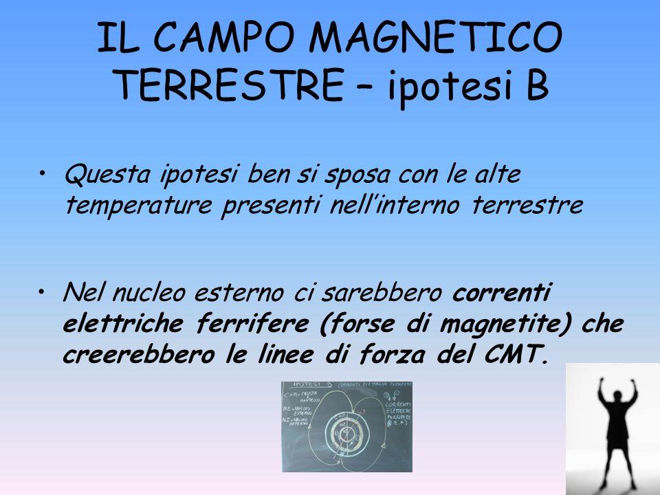 IL CAMPO MAGNETICO TERRESTRE – ipotesi B