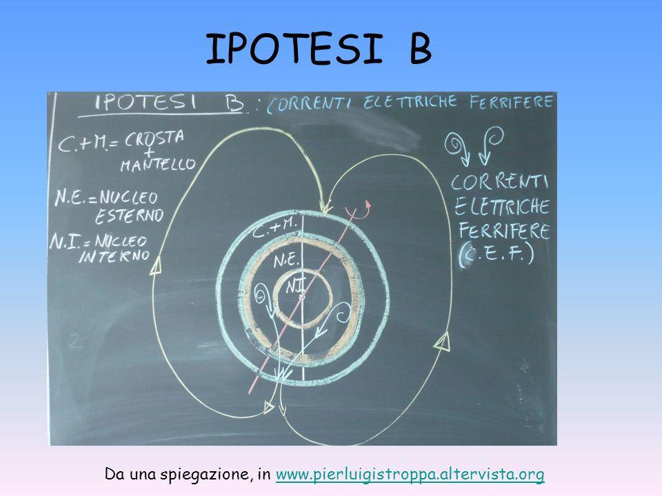 IPOTESI B Da una spiegazione, in www.pierluigistroppa.altervista.org