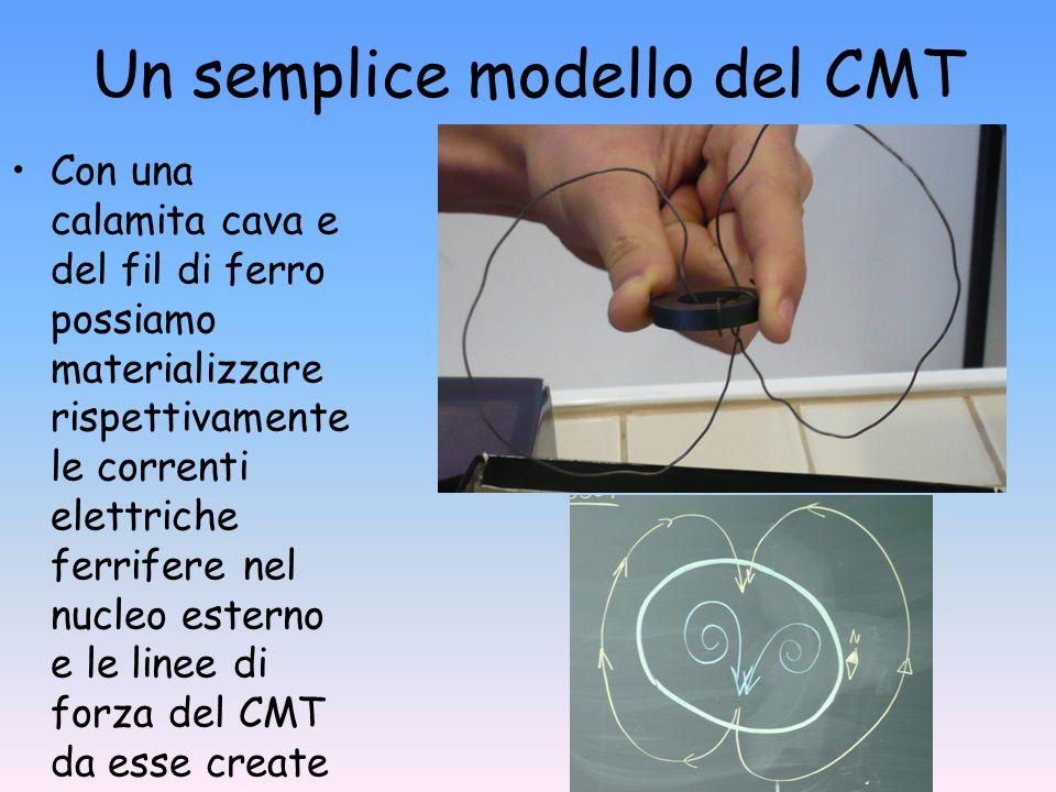 Un semplice modello del CMT