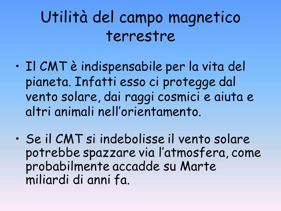 Utilità del campo magnetico terrestre
