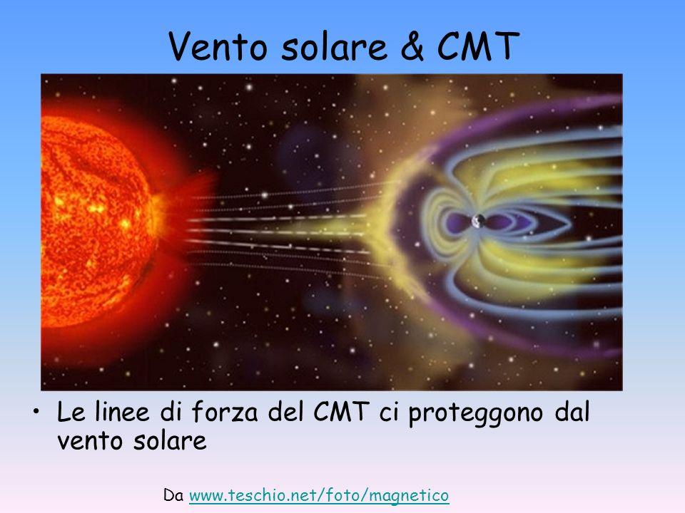 Vento solare & CMT Le linee di forza del CMT ci proteggono dal vento solare.