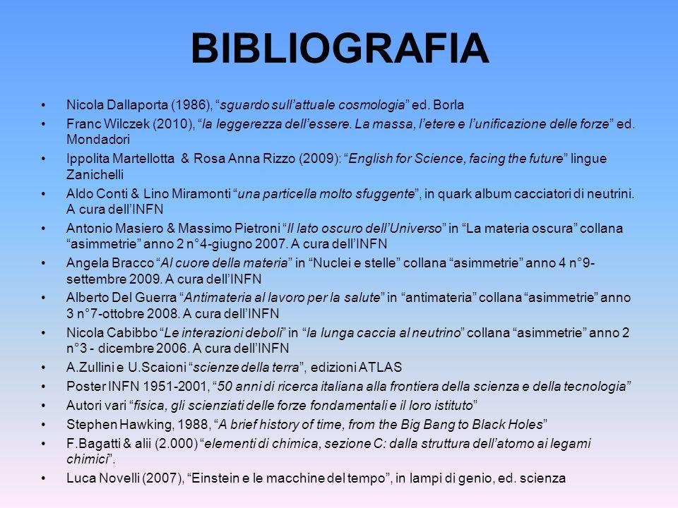 BIBLIOGRAFIANicola Dallaporta (1986), sguardo sull'attuale cosmologia ed. Borla.