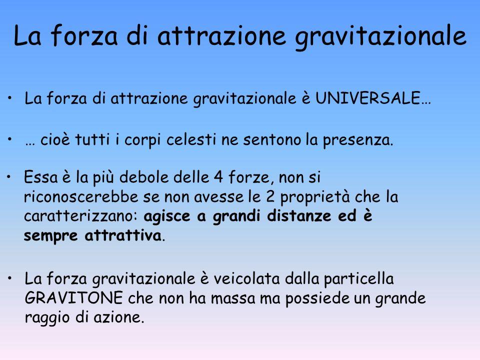 La forza di attrazione gravitazionale