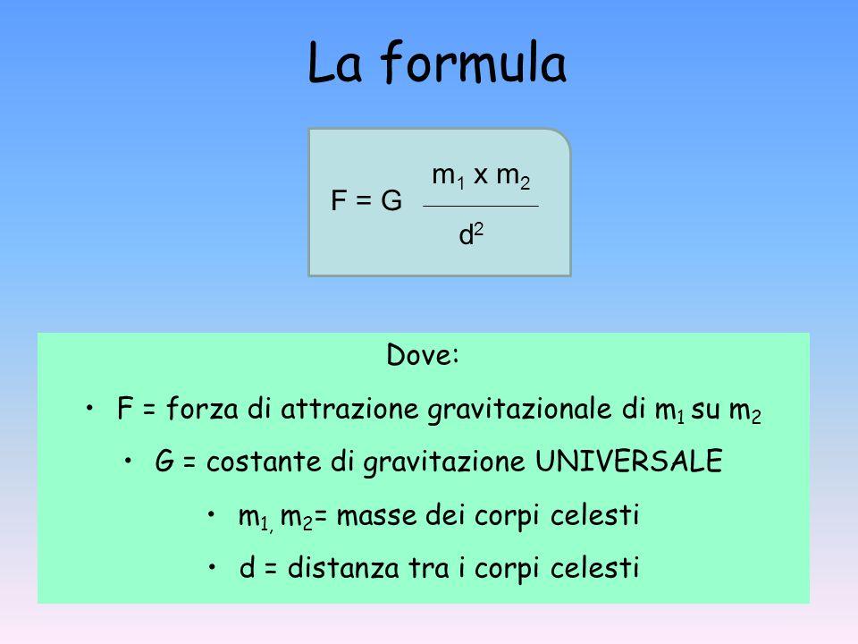 La formula m1 x m2 F = G d2 Dove: