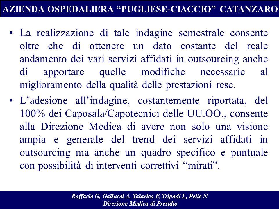 LA STRUTTURA DELLA CLASSIFICAZIONE ICD-9-CM