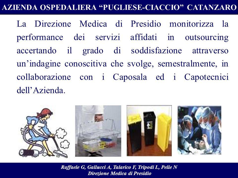AZIENDA OSPEDALIERA PUGLIESE-CIACCIO CATANZARO