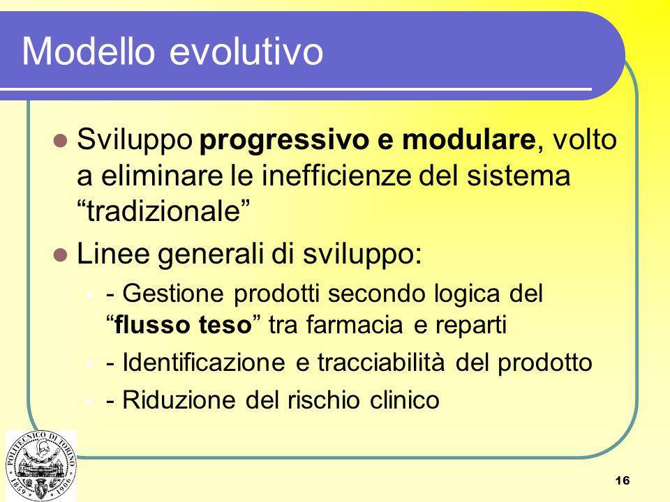 Modello evolutivo Sviluppo progressivo e modulare, volto a eliminare le inefficienze del sistema tradizionale