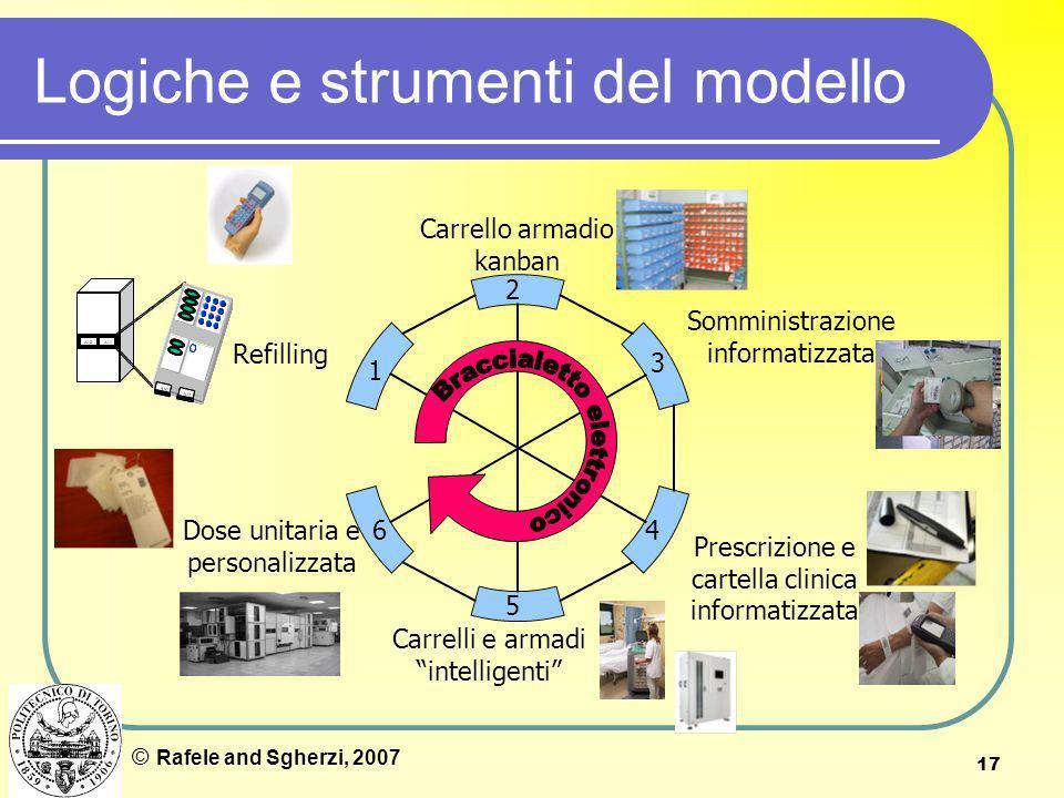 Logiche e strumenti del modello