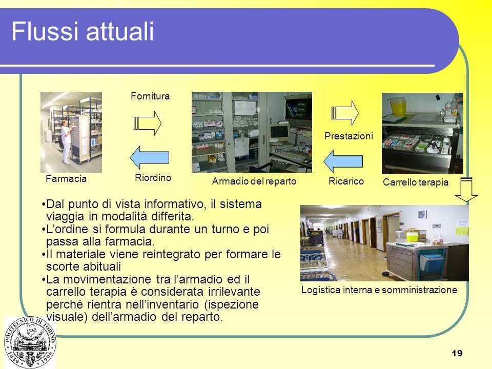 Progettazione organizzazione e gestione del servizio for Stima del costo dell armadio